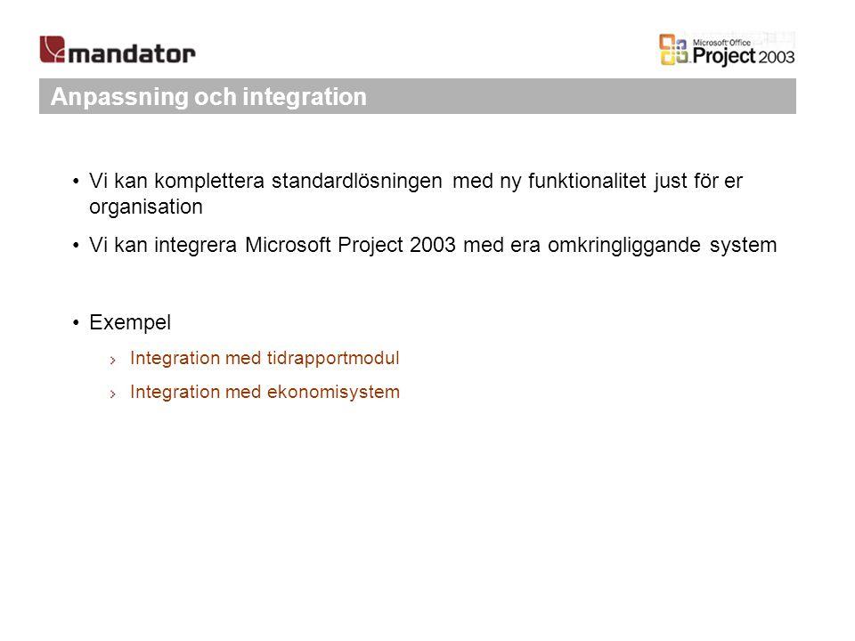 Anpassning och integration Vi kan komplettera standardlösningen med ny funktionalitet just för er organisation Vi kan integrera Microsoft Project 2003