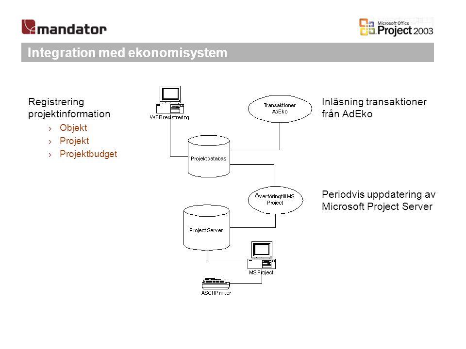 Integration med ekonomisystem Registrering projektinformation Objekt Projekt Projektbudget Periodvis uppdatering av Microsoft Project Server Inläsning
