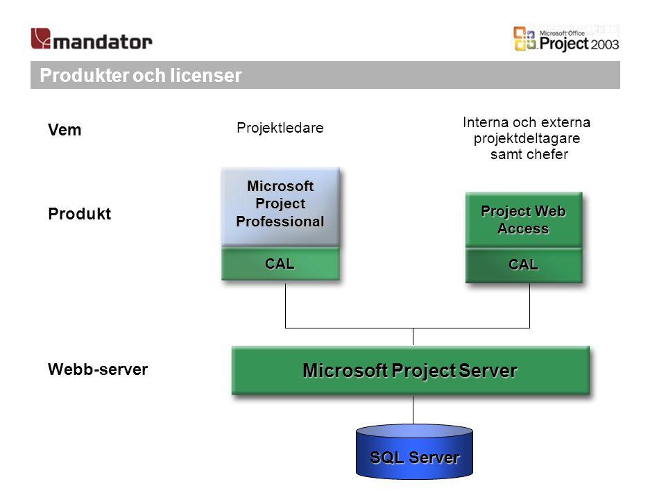 Produkter och licenser Vem Produkt Project Web Access CAL Interna och externa projektdeltagare samt chefer Projektledare Microsoft Project Professiona