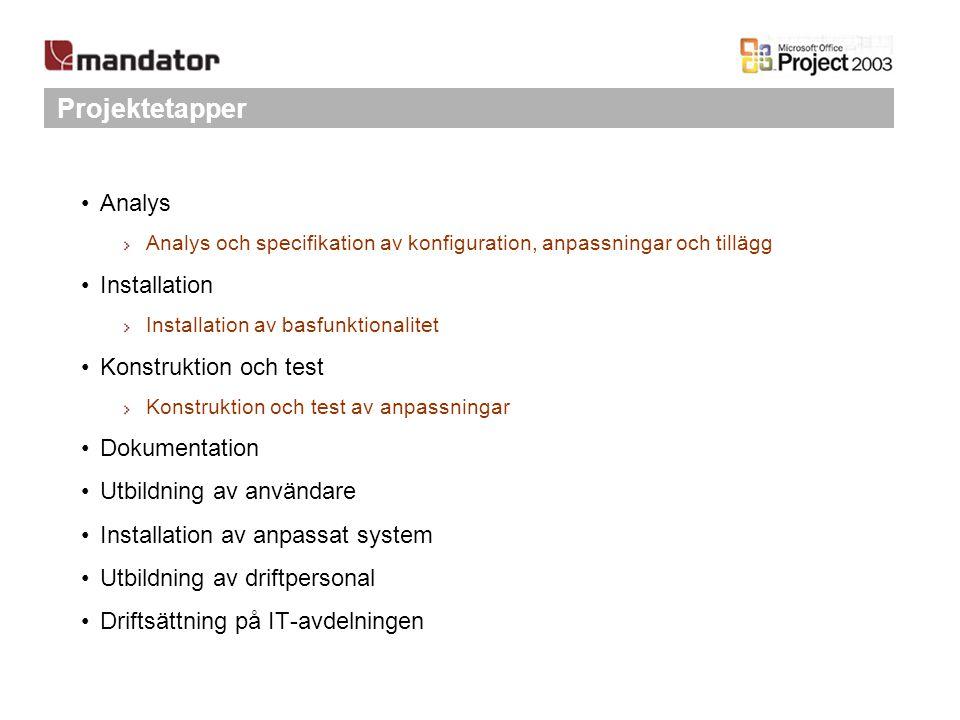 Projektetapper Analys Analys och specifikation av konfiguration, anpassningar och tillägg Installation Installation av basfunktionalitet Konstruktion