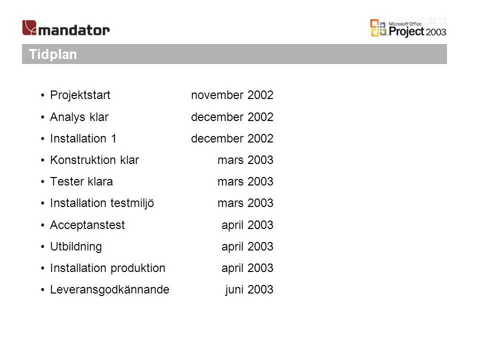 Tidplan Projektstart Analys klar Installation 1 Konstruktion klar Tester klara Installation testmiljö Acceptanstest Utbildning Installation produktion