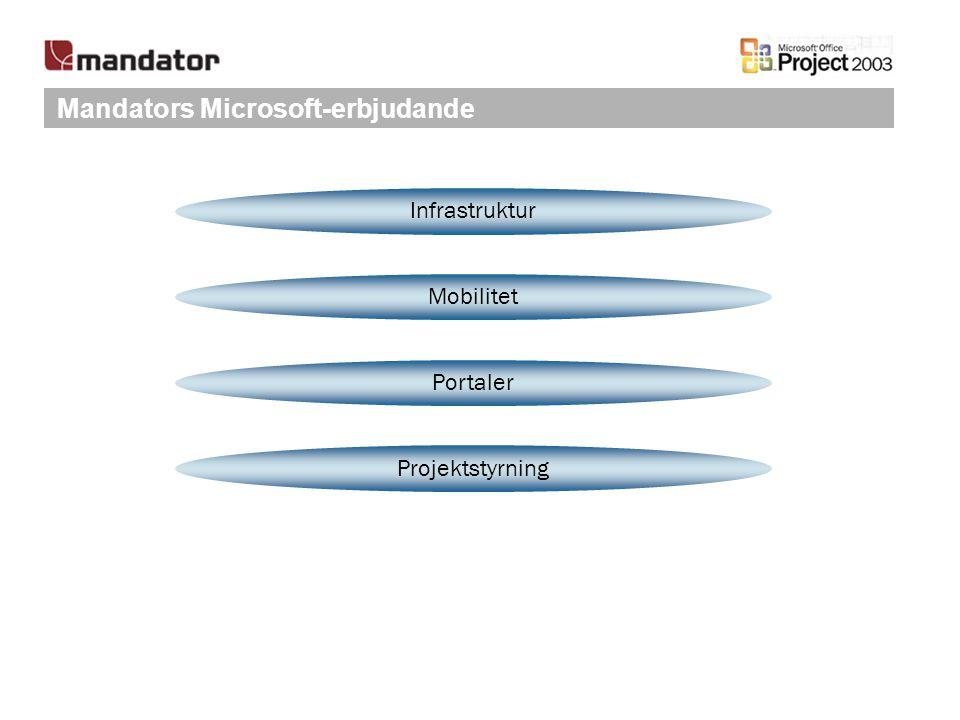 Mandators Microsoft-erbjudande Portaler Mobilitet Infrastruktur Projektstyrning