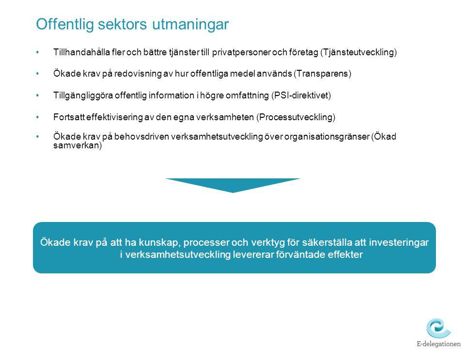 Offentlig sektors utmaningar Tillhandahålla fler och bättre tjänster till privatpersoner och företag (Tjänsteutveckling) Ökade krav på redovisning av