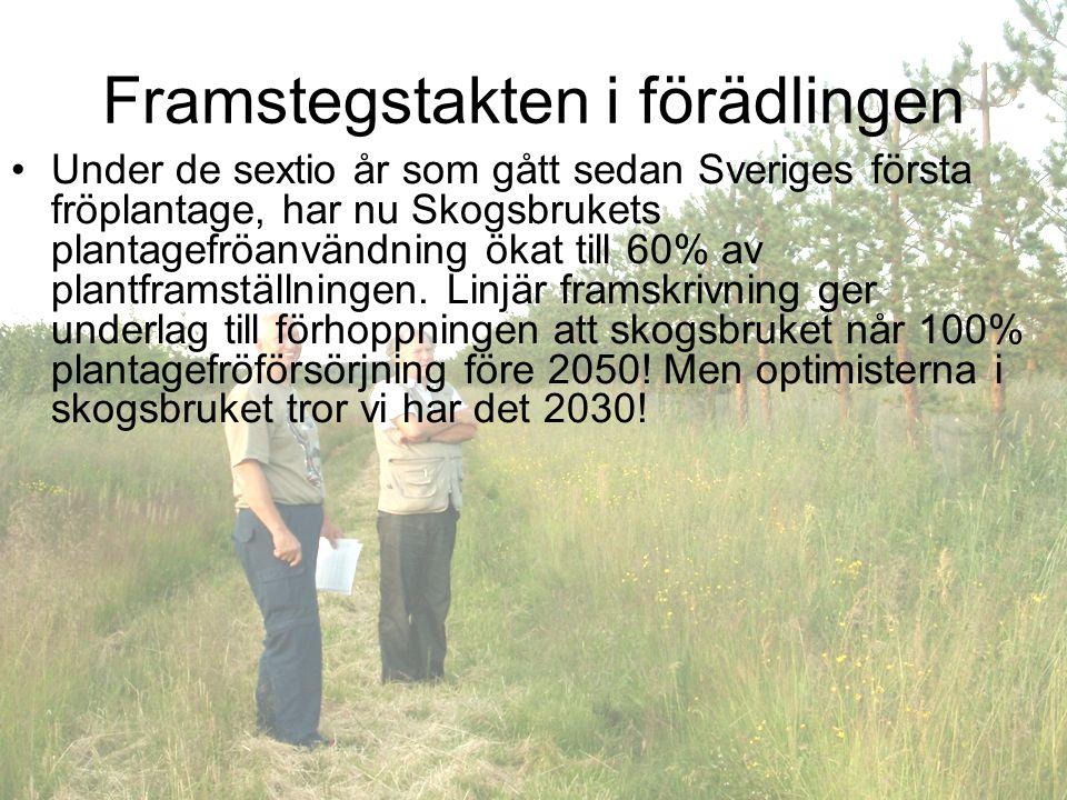 Framstegstakten i förädlingen Under de sextio år som gått sedan Sveriges första fröplantage, har nu Skogsbrukets plantagefröanvändning ökat till 60% a