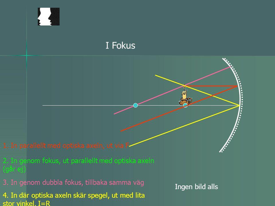 I Fokus Ingen bild alls 1. In parallellt med optiska axeln, ut via F 2. In genom fokus, ut parallellt med optiska axeln (går ej) 3. In genom dubbla fo