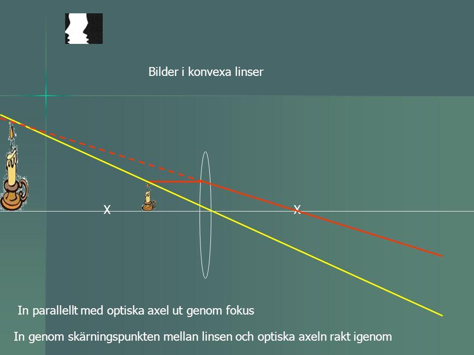 Bilder i konvexa linser XX In genom skärningspunkten mellan linsen och optiska axeln rakt igenom In parallellt med optiska axel ut genom fokus