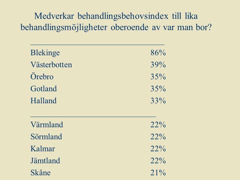 Medverkar behandlingsbehovsindex till lika behandlingsmöjligheter oberoende av var man bor? ________________________________ Blekinge86% Västerbotten3