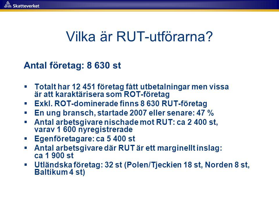 Vilka är RUT-utförarna? Antal företag: 8 630 st  Totalt har 12 451 företag fått utbetalningar men vissa är att karaktärisera som ROT-företag  Exkl.