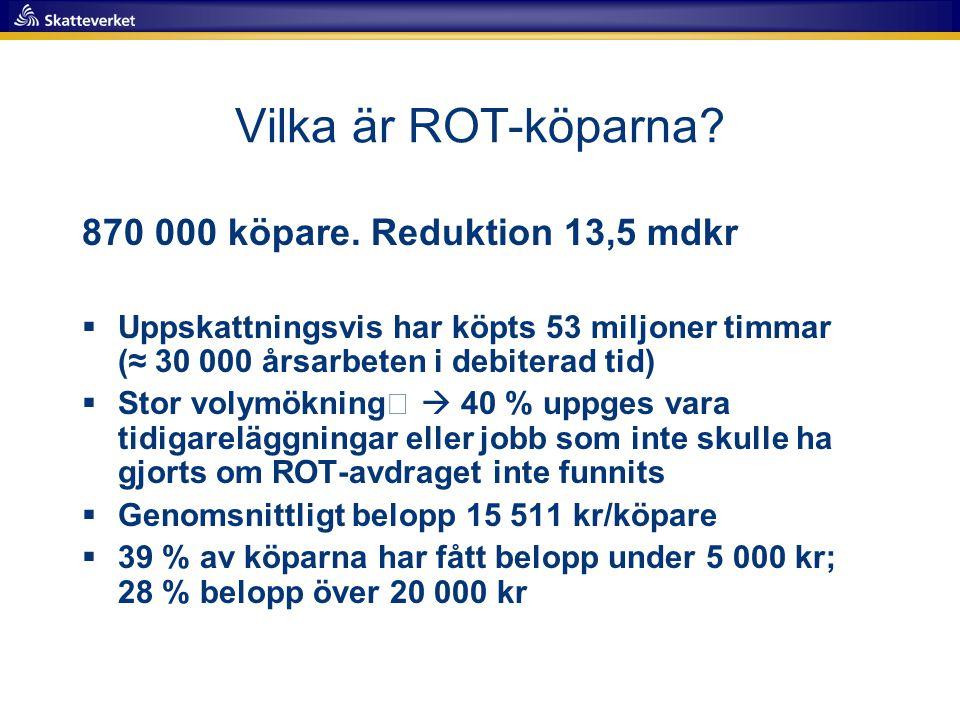 Vilka är ROT-köparna.870 000 köpare.