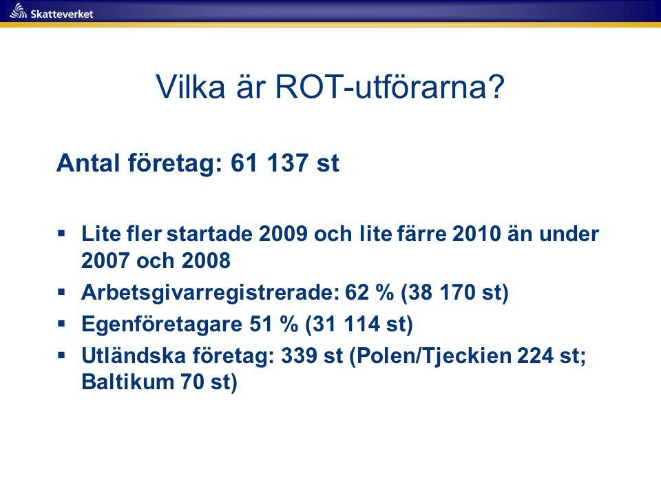 Vilka är ROT-utförarna? Antal företag: 61 137 st  Lite fler startade 2009 och lite färre 2010 än under 2007 och 2008  Arbetsgivarregistrerade: 62 %