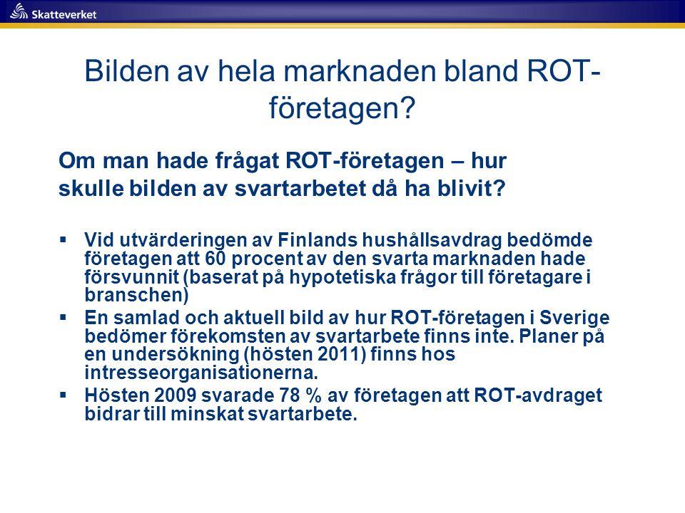 Bilden av hela marknaden bland ROT- företagen.