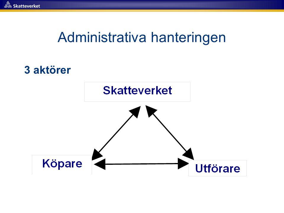 Administrativa hanteringen 3 aktörer