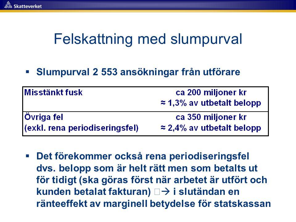 Felskattning med slumpurval  Slumpurval 2 553 ansökningar från utförare  Det förekommer också rena periodiseringsfel dvs. belopp som är helt rätt me