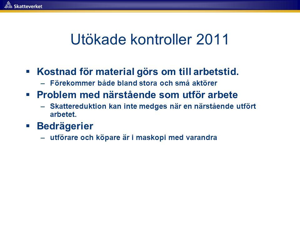 Utökade kontroller 2011  Kostnad för material görs om till arbetstid. –Förekommer både bland stora och små aktörer  Problem med närstående som utför