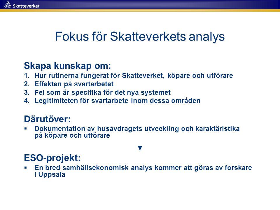 Fokus för Skatteverkets analys Skapa kunskap om:  Hur rutinerna fungerat för Skatteverket, köpare och utförare  Effekten på svartarbetet  Fel som är specifika för det nya systemet  Legitimiteten för svartarbete inom dessa områden Därutöver:  Dokumentation av husavdragets utveckling och karaktäristika på köpare och utförare ▼ ESO-projekt:  En bred samhällsekonomisk analys kommer att göras av forskare i Uppsala