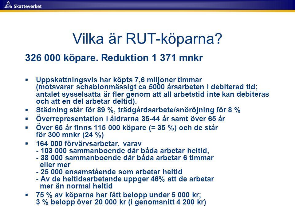 Vilka är RUT-köparna? 326 000 köpare. Reduktion 1 371 mnkr  Uppskattningsvis har köpts 7,6 miljoner timmar (motsvarar schablonmässigt ca 5000 årsarbe