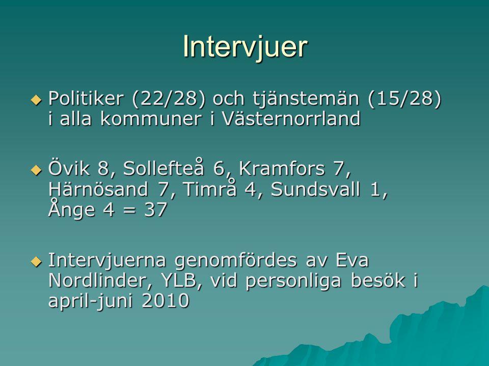 Intervjuer  Politiker (22/28) och tjänstemän (15/28) i alla kommuner i Västernorrland  Övik 8, Sollefteå 6, Kramfors 7, Härnösand 7, Timrå 4, Sundsvall 1, Ånge 4 = 37  Intervjuerna genomfördes av Eva Nordlinder, YLB, vid personliga besök i april-juni 2010
