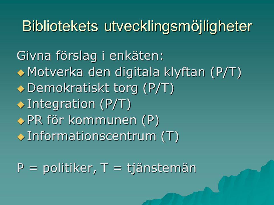Bibliotekets utvecklingsmöjligheter Givna förslag i enkäten:  Motverka den digitala klyftan (P/T)  Demokratiskt torg (P/T)  Integration (P/T)  PR för kommunen (P)  Informationscentrum (T) P = politiker, T = tjänstemän