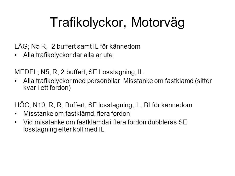 Trafikolyckor, Motorväg LÅG; N5 R, 2 buffert samt IL för kännedom Alla trafikolyckor där alla är ute MEDEL; N5, R, 2 buffert, SE Losstagning, IL Alla