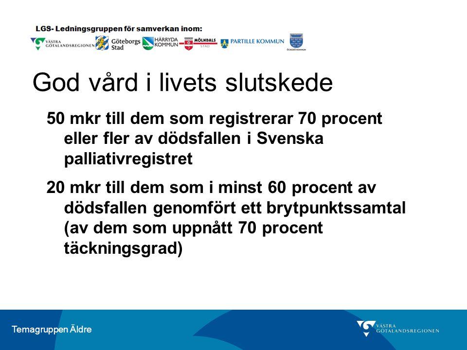 Temagruppen Äldre God vård i livets slutskede 50 mkr till dem som registrerar 70 procent eller fler av dödsfallen i Svenska palliativregistret 20 mkr till dem som i minst 60 procent av dödsfallen genomfört ett brytpunktssamtal (av dem som uppnått 70 procent täckningsgrad)