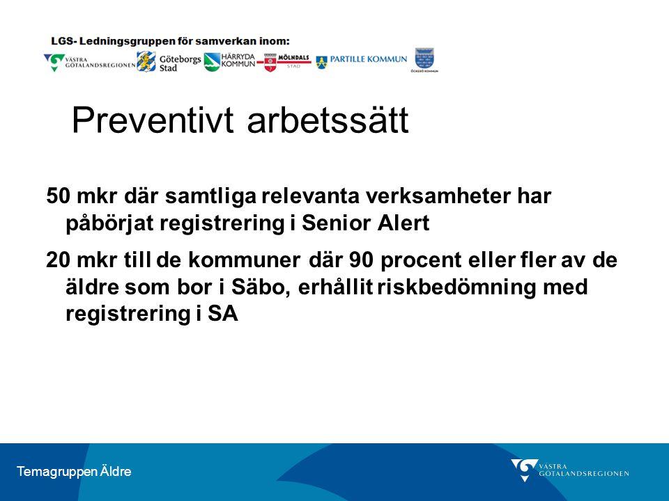 Temagruppen Äldre Preventivt arbetssätt 50 mkr där samtliga relevanta verksamheter har påbörjat registrering i Senior Alert 20 mkr till de kommuner där 90 procent eller fler av de äldre som bor i Säbo, erhållit riskbedömning med registrering i SA