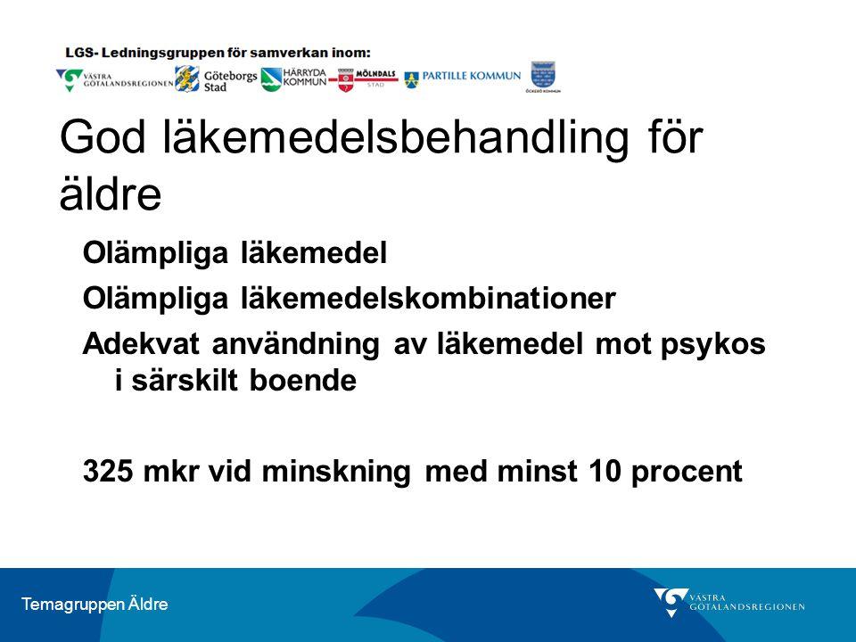 Temagruppen Äldre God läkemedelsbehandling för äldre Olämpliga läkemedel Olämpliga läkemedelskombinationer Adekvat användning av läkemedel mot psykos i särskilt boende 325 mkr vid minskning med minst 10 procent