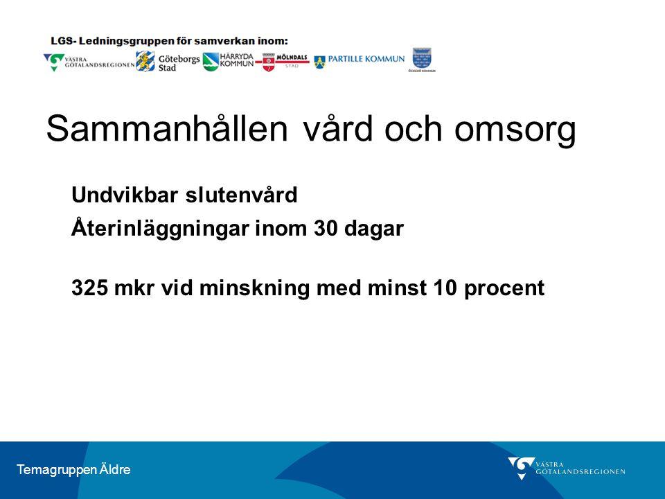 Temagruppen Äldre Sammanhållen vård och omsorg Undvikbar slutenvård Återinläggningar inom 30 dagar 325 mkr vid minskning med minst 10 procent