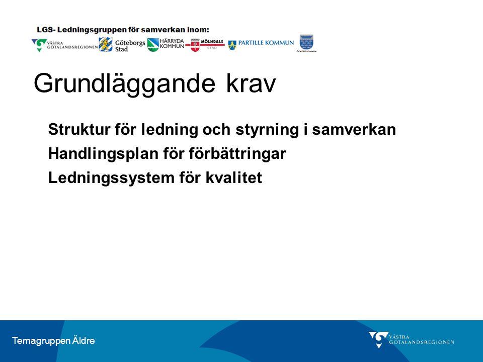 Temagruppen Äldre Grundläggande krav Struktur för ledning och styrning i samverkan Handlingsplan för förbättringar Ledningssystem för kvalitet