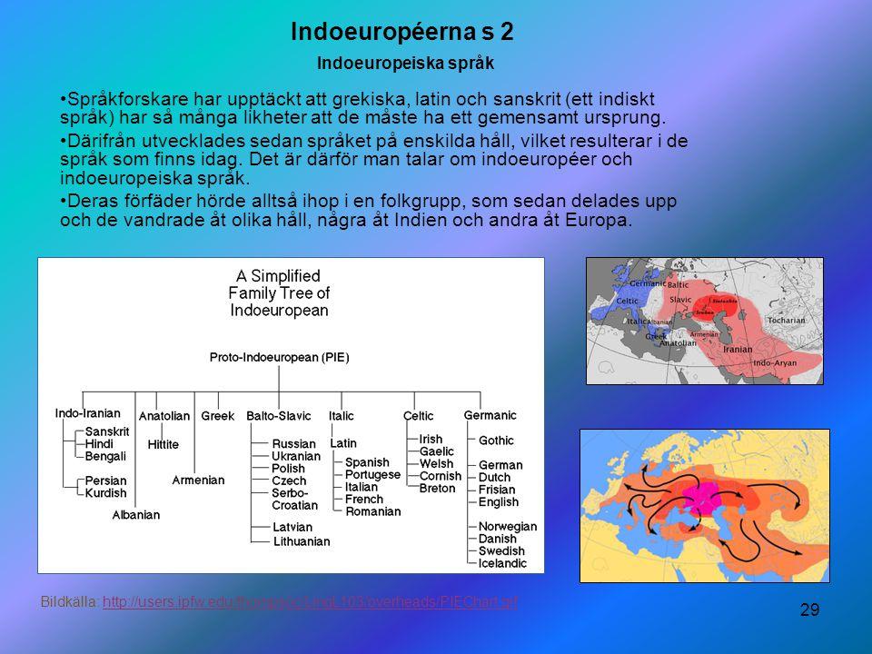 29 Indoeuropéerna s 2 Indoeuropeiska språk Bildkälla: http://users.ipfw.edu/thompsoc/LingL103/overheads/PIEChart.gifhttp://users.ipfw.edu/thompsoc/Lin