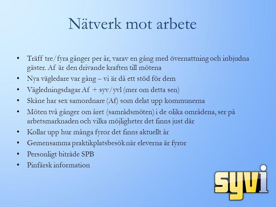 Nätverk mot arbete Träff tre/fyra gånger per år, varav en gång med övernattning och inbjudna gäster.