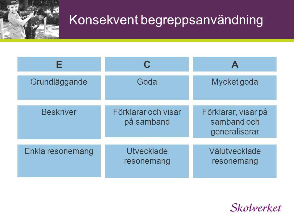 Exempel på begreppsanvändning - årskurs 9 Eleven kan utifrån sitt modersmåls särdrag skriva olika texter med begripligt innehåll och viss språklig variation med en i huvudsak fungerande kombination av vardagsrelaterade och ämnesrelaterade ord och begrepp.