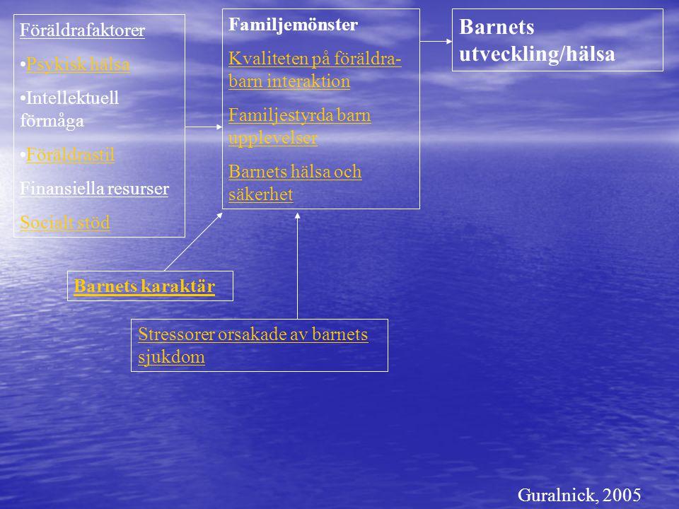 Föräldrafaktorer Psykisk hälsa Intellektuell förmåga Föräldrastil Finansiella resurser Socialt stöd Familjemönster Kvaliteten på föräldra- barn interaktion Familjestyrda barn upplevelser Barnets hälsa och säkerhet Stressorer orsakade av barnets sjukdom Barnets utveckling/hälsa Barnets karaktär Guralnick, 2005