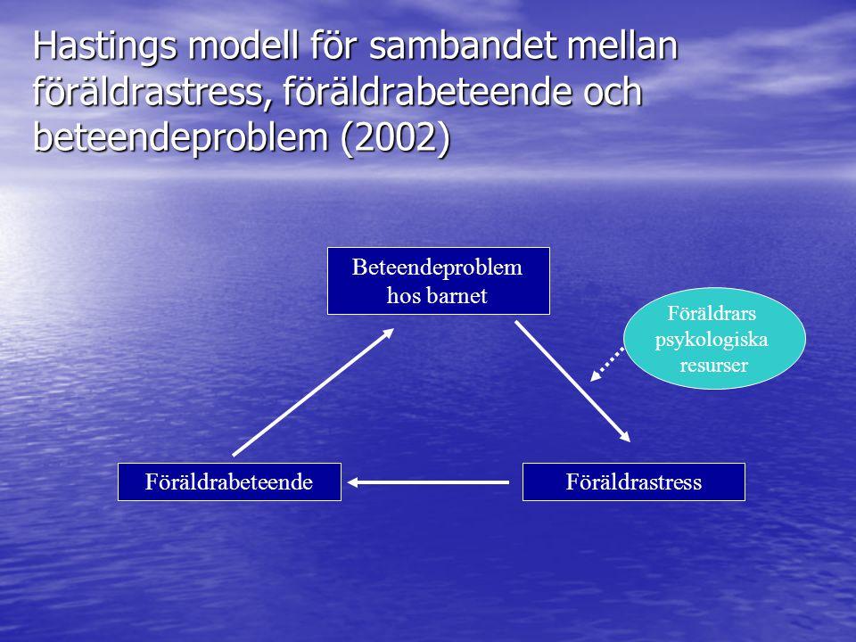 Hastings modell för sambandet mellan föräldrastress, föräldrabeteende och beteendeproblem (2002) Beteendeproblem hos barnet FöräldrabeteendeFöräldrastress Föräldrars psykologiska resurser