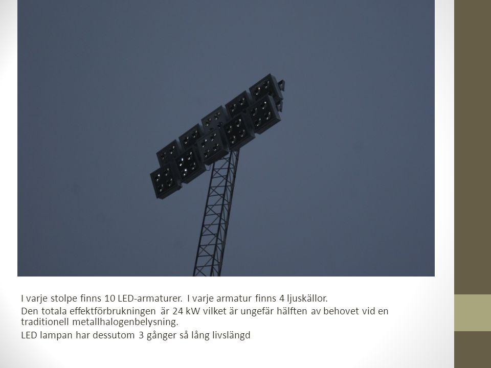 I varje stolpe finns 10 LED-armaturer. I varje armatur finns 4 ljuskällor.