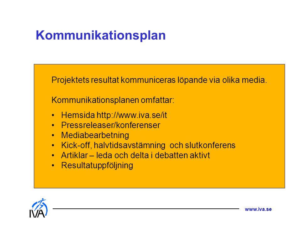 www.iva.se Kommunikationsplan Projektets resultat kommuniceras löpande via olika media.