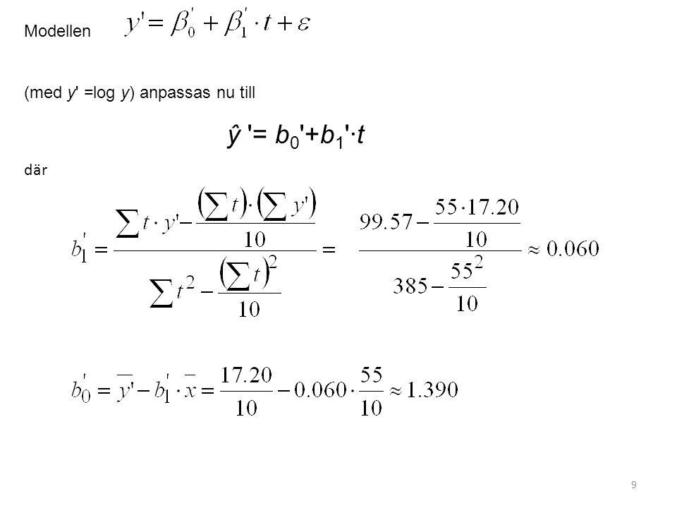 9 Modellen (med y' =log y) anpassas nu till ŷ '= b 0 '+b 1 '·t där