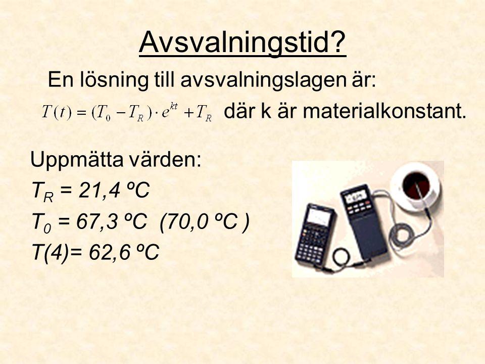 Avsvalningstid? En lösning till avsvalningslagen är: där k är materialkonstant. Uppmätta värden: T R = 21,4 ºC T 0 = 67,3 ºC (70,0 ºC ) T(4)= 62,6 ºC