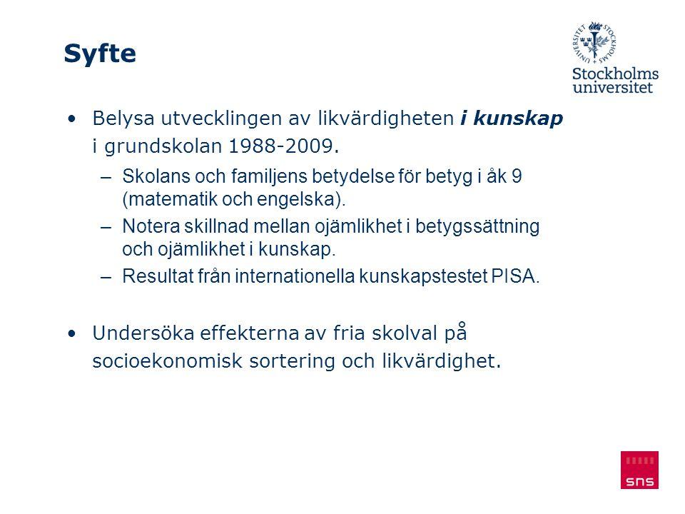 Syfte Belysa utvecklingen av likvärdigheten i kunskap i grundskolan 1988-2009. –Skolans och familjens betydelse för betyg i åk 9 (matematik och engels