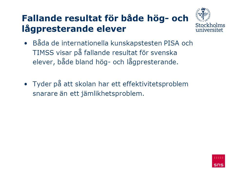 Fallande resultat för både hög- och lågpresterande elever Båda de internationella kunskapstesten PISA och TIMSS visar på fallande resultat för svenska