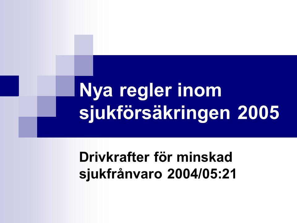 Nya regler inom sjukförsäkringen 2005 Drivkrafter för minskad sjukfrånvaro 2004/05:21