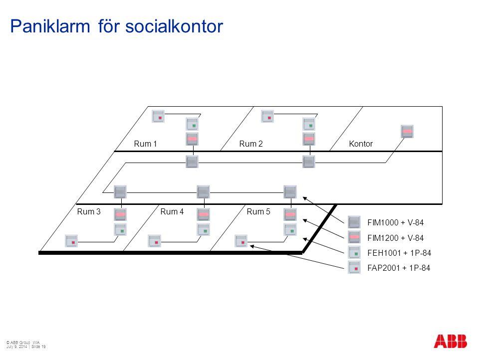 Paniklarm för socialkontor Rum 1Rum 2 Rum 3Rum 4Rum 5 Kontor FIM1000 + V-84 FIM1200 + V-84 FEH1001 + 1P-84 FAP2001 + 1P-84 © ABB Group WA July 9, 2014