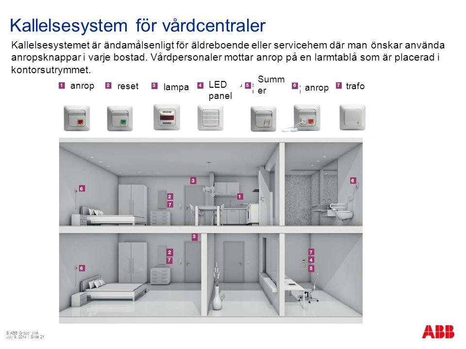 © ABB Group March 12, 2009 | Slide ‹#› Kallelsesystem för vårdcentraler Kallelsesystemet är ändamålsenligt för äldreboende eller servicehem där man ön