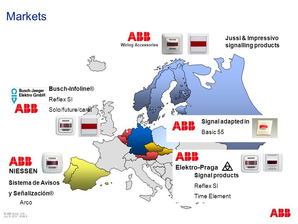 Markets Elektro-Praga NIESSEN Busch-Infoline® Reflex SI Solo/future/carat Sistema de Avisos y Señalización® Jussi & Impressivo signalling products Sig