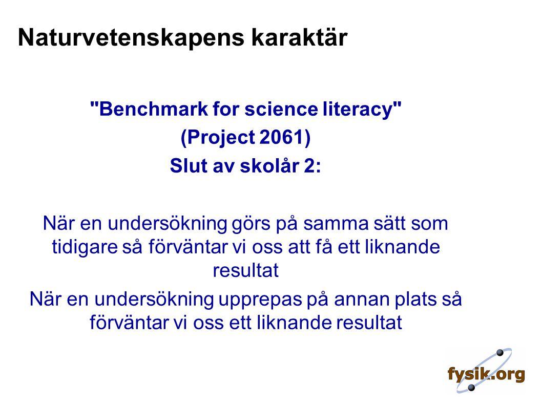 Naturvetenskapens karaktär Benchmark for science literacy (Project 2061) Slut av skolår 2: När en undersökning görs på samma sätt som tidigare så förväntar vi oss att få ett liknande resultat När en undersökning upprepas på annan plats så förväntar vi oss ett liknande resultat