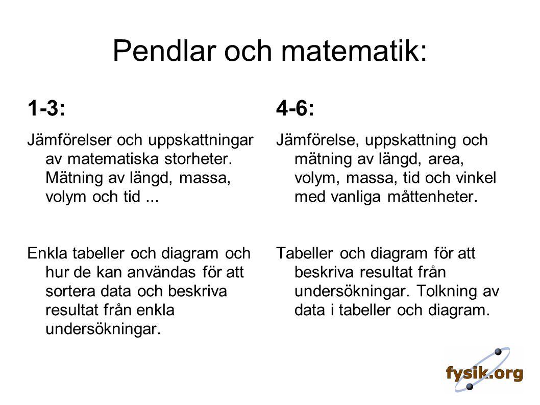 Pendlar och matematik: 1-3: Jämförelser och uppskattningar av matematiska storheter.