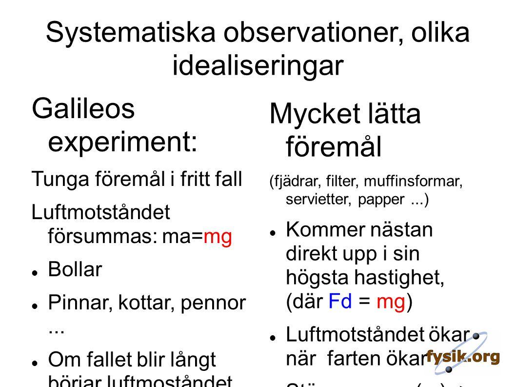 Systematiska observationer, olika idealiseringar Galileos experiment: Tunga föremål i fritt fall Luftmotståndet försummas: ma=mg Bollar Pinnar, kottar, pennor...