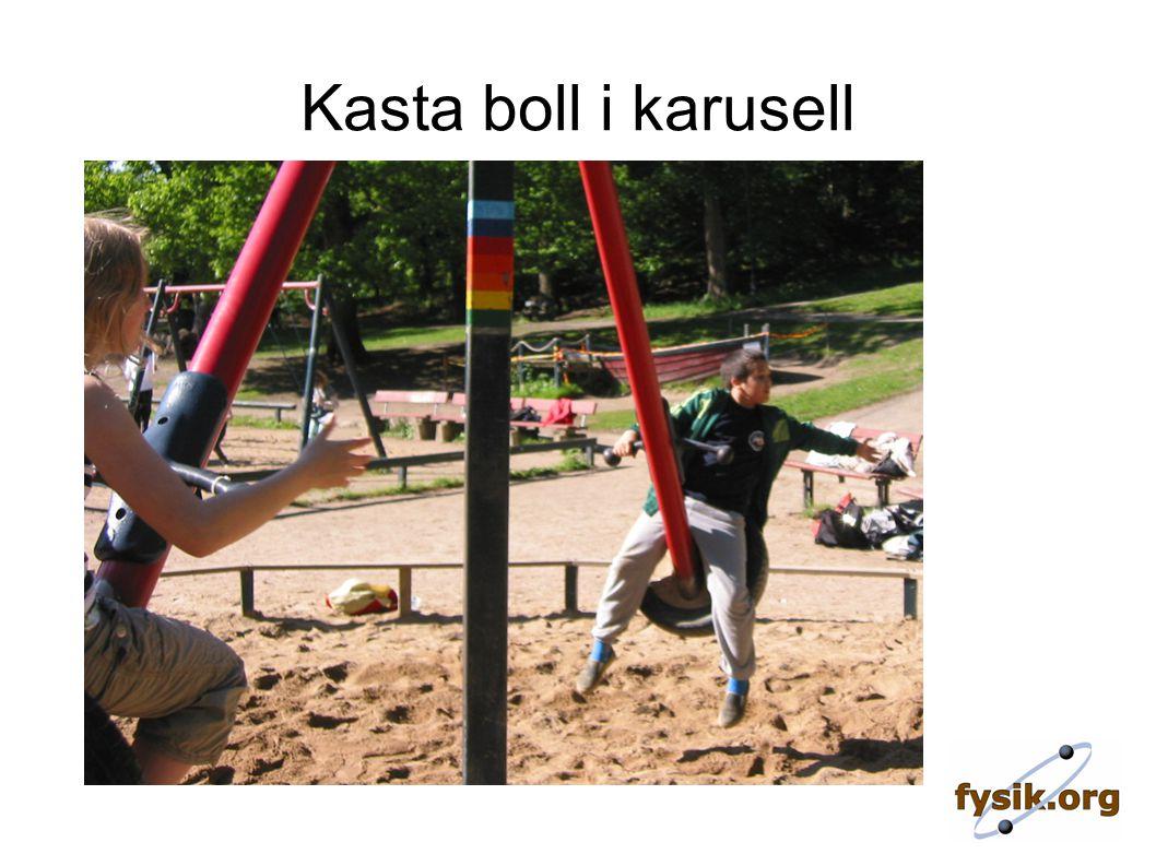 Kasta boll i karusell