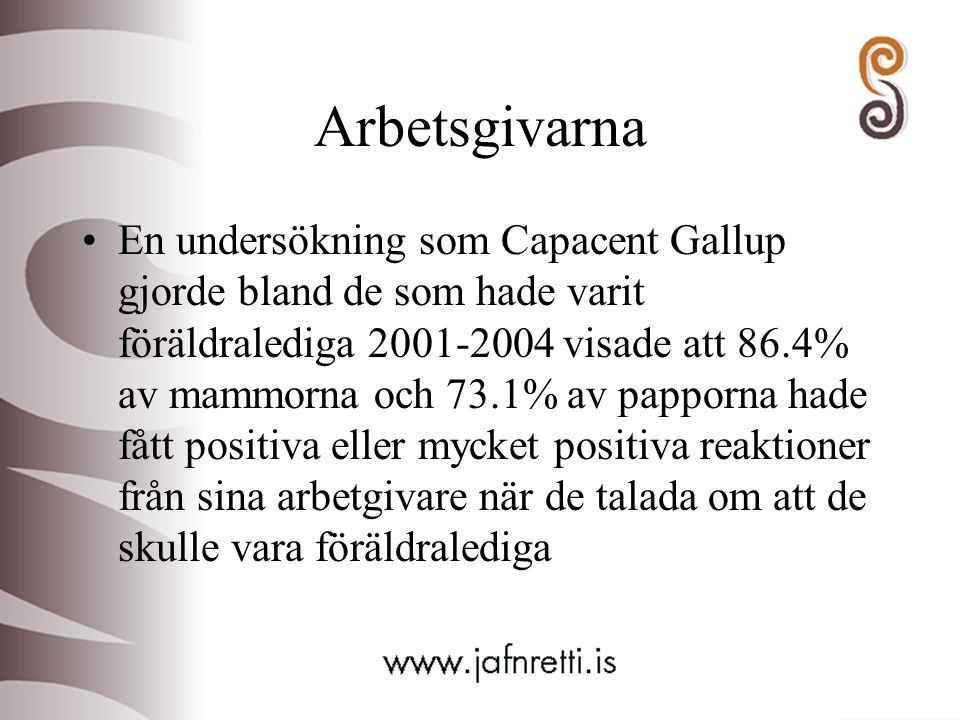 Arbetsgivarna En undersökning som Capacent Gallup gjorde bland de som hade varit föräldralediga 2001-2004 visade att 86.4% av mammorna och 73.1% av pa