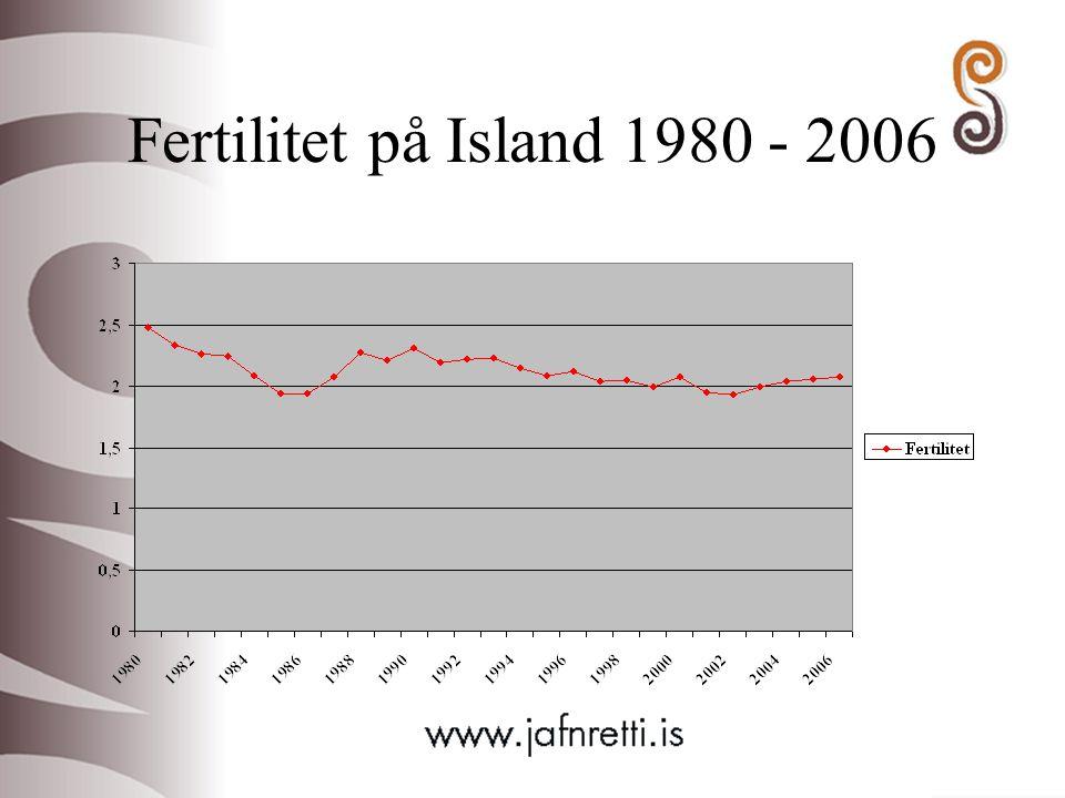 Fertilitet på Island 1980 - 2006