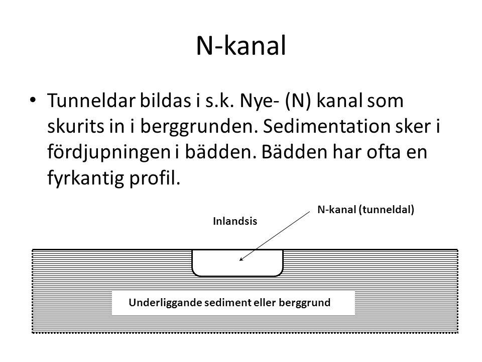 N-kanal Tunneldar bildas i s.k. Nye- (N) kanal som skurits in i berggrunden. Sedimentation sker i fördjupningen i bädden. Bädden har ofta en fyrkantig